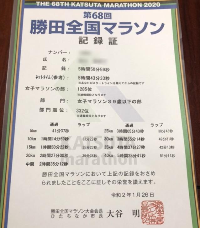 勝田マラソン記録賞